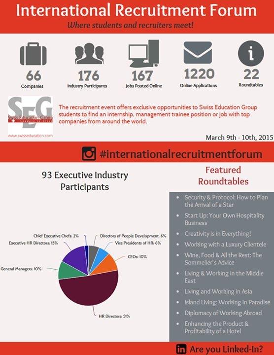 SEG集團國際飯店招聘博覽會International-Recruitment-Forum20