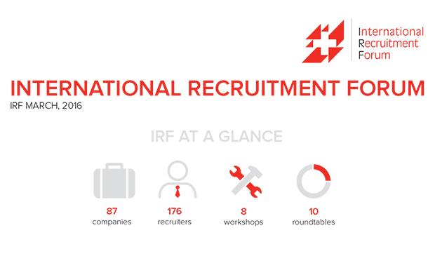 SEG集團國際飯店招聘博覽會International Recruitment Forum 1